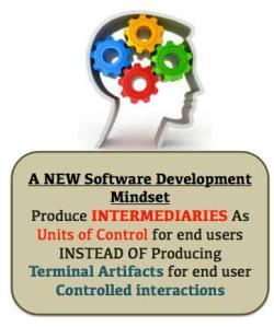 EnterpriseIT-mindset